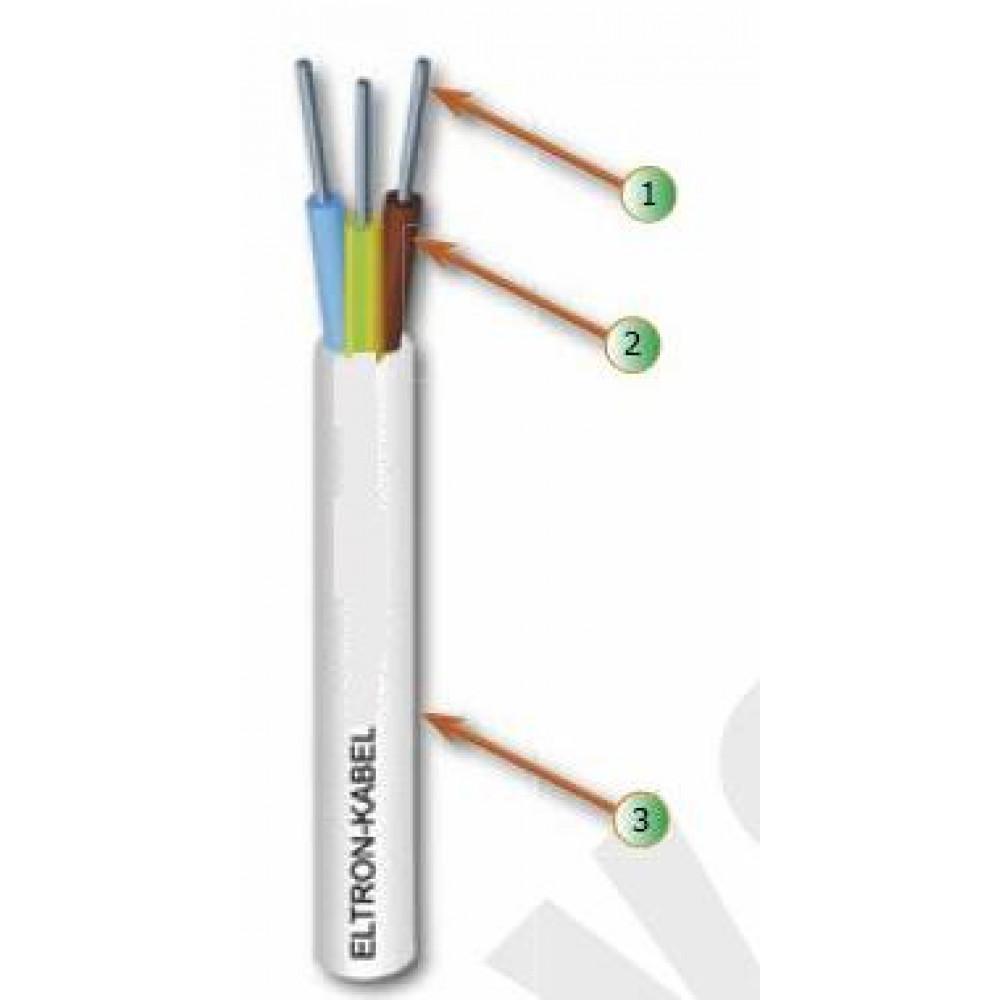 Силиконовый термостойкий кабель